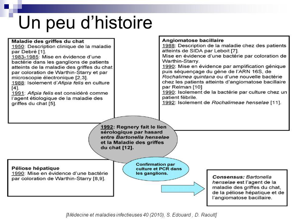 [Médecine et maladies infectieuses 40 (2010), S. Edouard , D. Raoult]